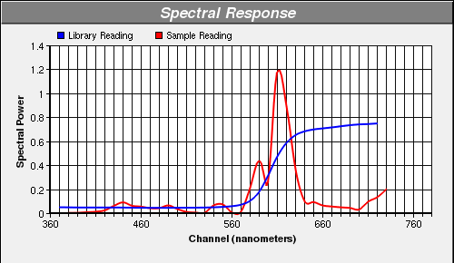graph_spectralphp.png